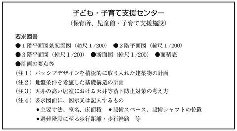 H28-1Q製図課題