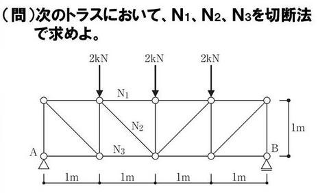 二級建築士_構造力学_トラスの解法