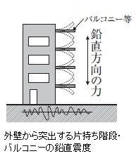 suihei_shindo1