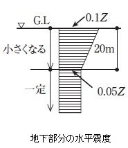 suihei_shindo2