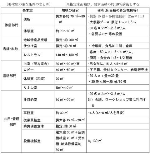 1級製図26年度本試験HP原稿-5