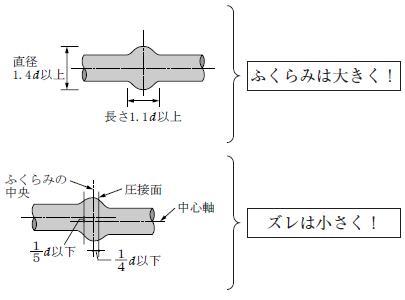 gas pressure welding 2