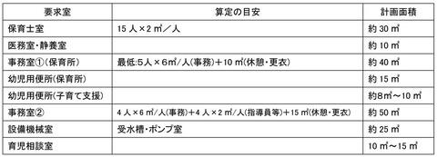 H28-講評-表1