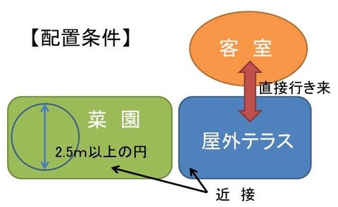 2級建築士設計製図試験01