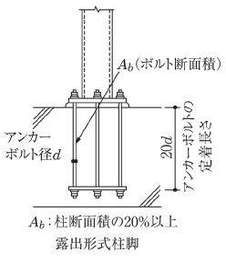 exposed-type column base
