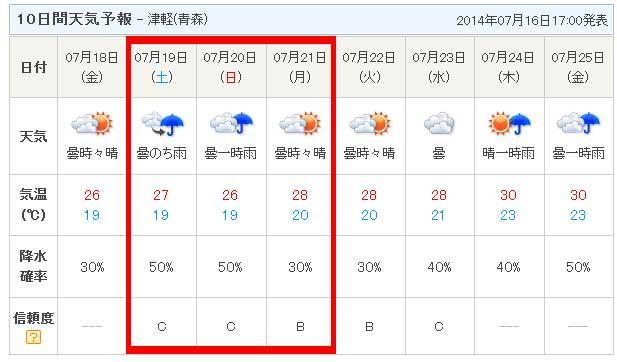 10 天気 青森 日間 市 【一番当たる】青森県十和田市の最新天気(1時間・今日明日・週間)