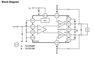 6C45Πシングルの検討(3rd システム)