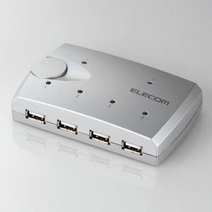 USBのリクロックW?