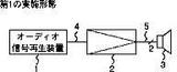 鉛玉によるオーディオ用配線の制振の特許(抜粋) #timedomain
