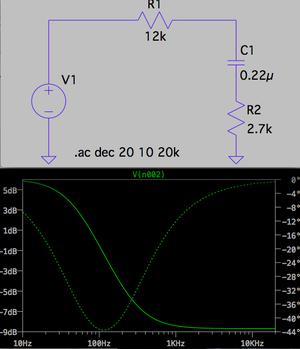 TVC差動合成とGS-1補償回路