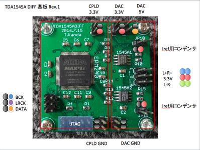 TDA1545Arev1 line