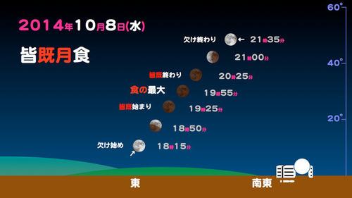月食_2014_color