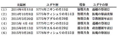 1ad2e4b5
