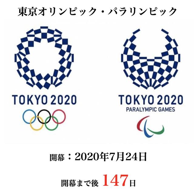 スクリーンショット 2020-02-28 20.40.37