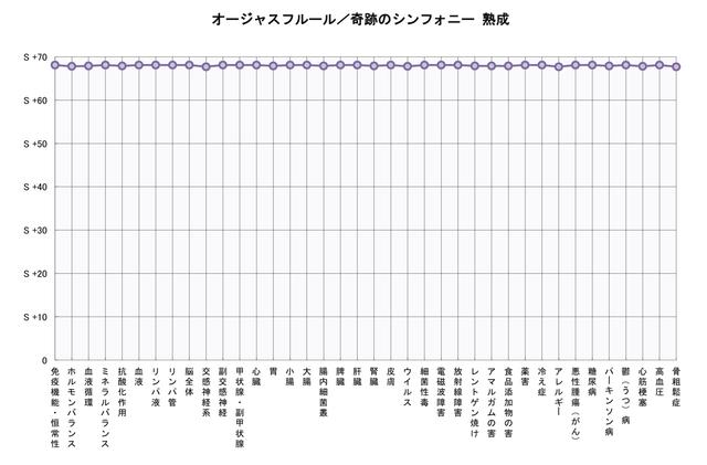 スクリーンショット 2019-01-07 9.46.10