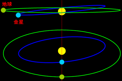 Transit_diagram_angles