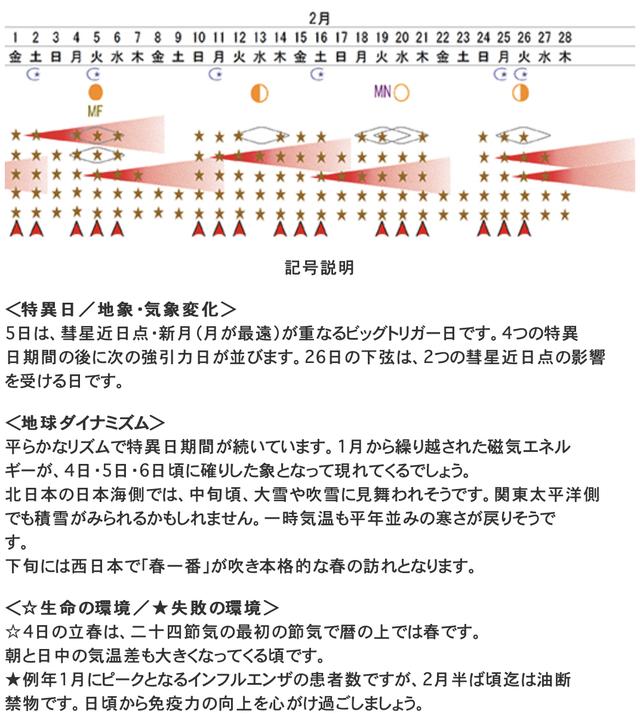 スクリーンショット 2019-02-01 17.15.11