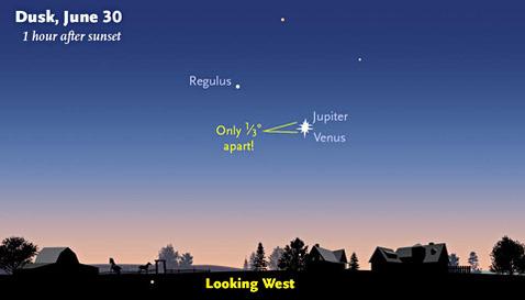 Venus-Jupiter_June30ev_f