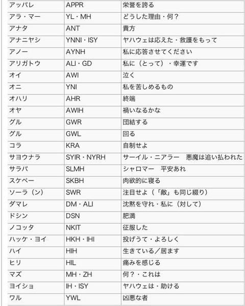☆★☆ ムー 19冊目 ☆★☆YouTube動画>46本 ->画像>27枚