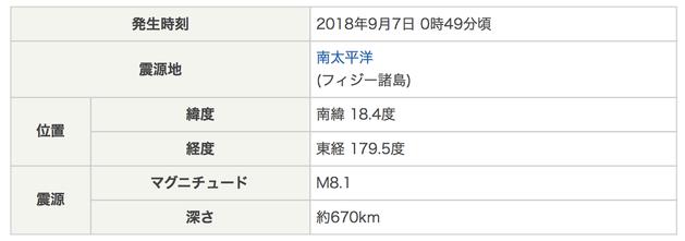 スクリーンショット 2018-09-07 5.54.38
