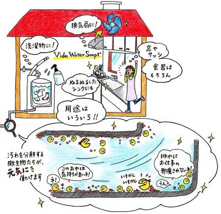 c_souji_201411