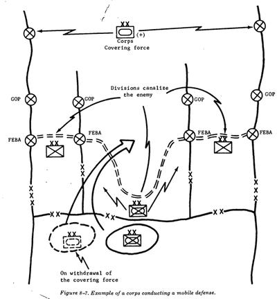 1973年軍&軍団教範_モバイル防御の例