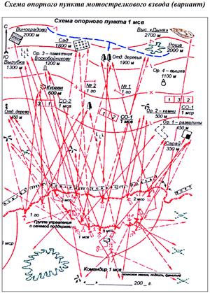 自動車化歩兵小隊の射撃計画の例