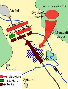 モルドヴァの伏兵片翼包囲Vaslui