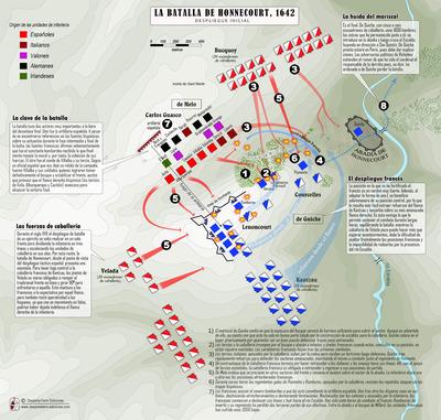 1642_Battle of Honnecourt_鉤型陣形の敗北