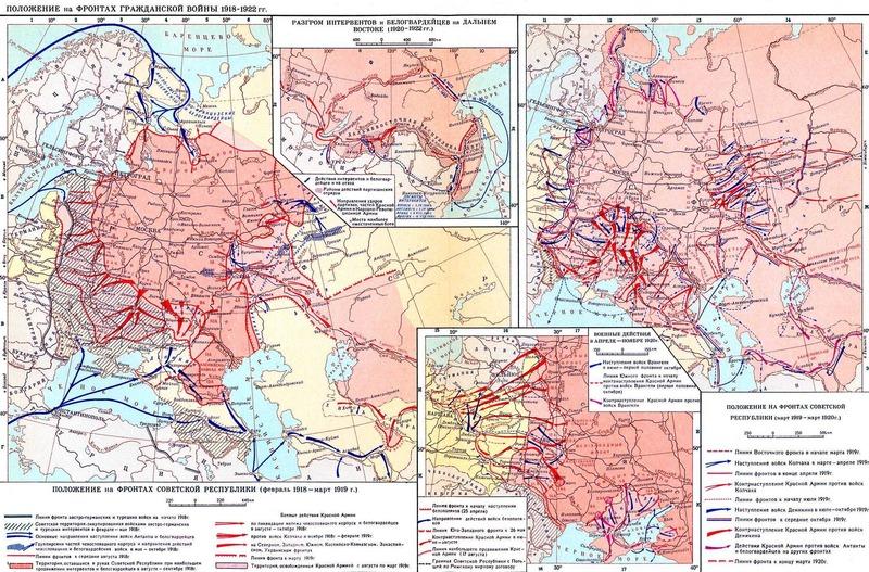 ロシア内戦主要戦況図