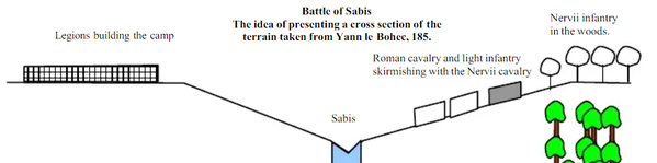 Section_battle of Sabis