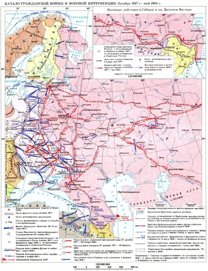ロシア内戦1917~1918