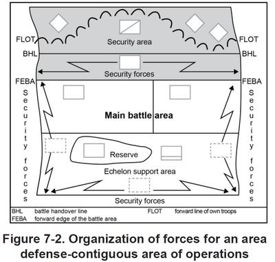 図7-2_エリア区分