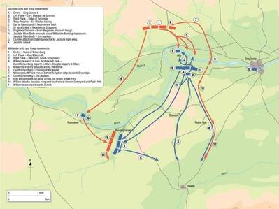 Battle of the Boyne_迂回と包囲