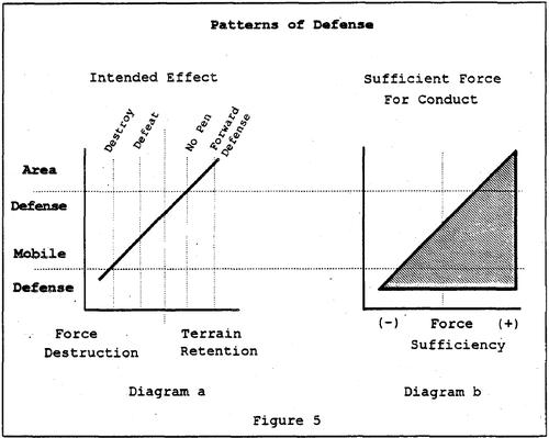 図5_防御のパターン