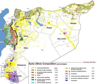population-syria