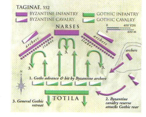 Battle of Taginae