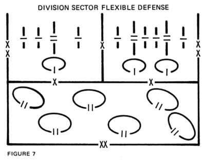 図7_師団区域の柔軟防御_モバイル防御のアジャスト