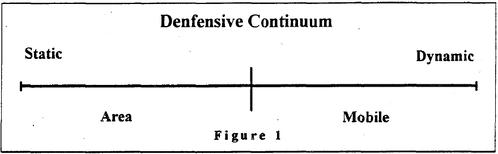 図1_static & dynamic