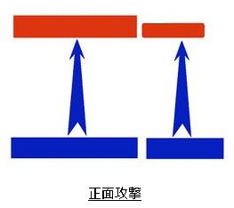 Maneuver-1_正面攻撃