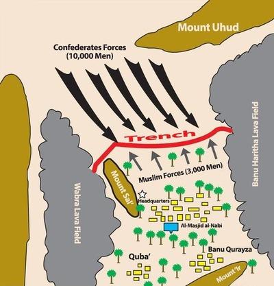 -Battle-of-Khandaq