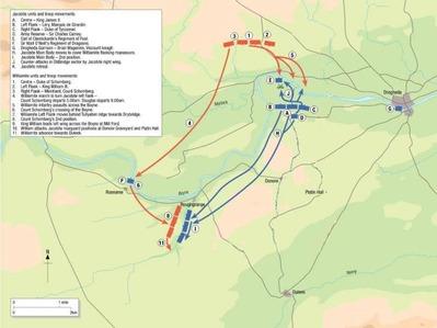 Battle of the Boyne_迂回と抽出
