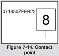 Figure 7-14_コンタクト地点の指示