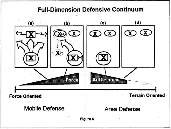 図6_全次元対応型防御連続体