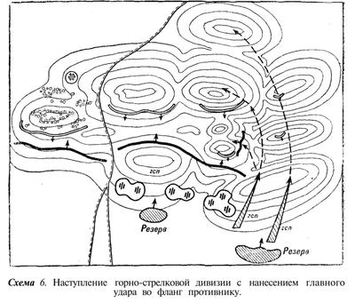 ロシアの山岳戦に於ける片翼包囲_平野部で引き付け山を通り側面攻撃