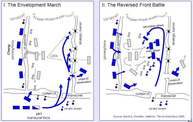ナポレオンの迂回包囲戦術