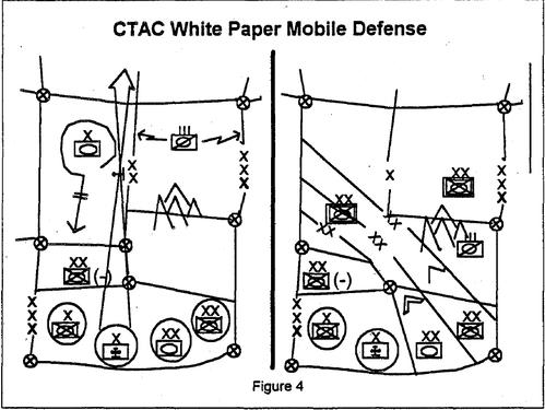 図4_1993年白書内のモバイル防御