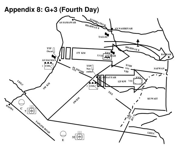 Operational logistics-58