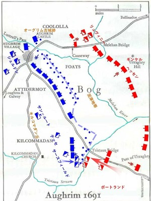 battle of Aughrim2
