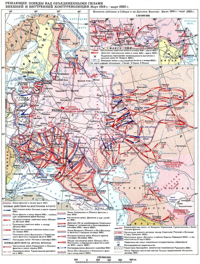 ロシア内戦1919~1920